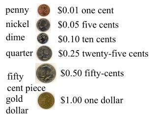$0.50 fifty-cents