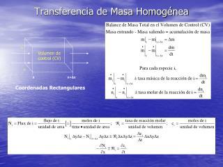 Transferencia de Masa Homogénea