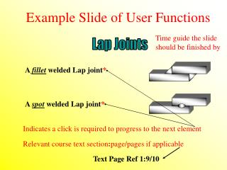 Lap Joints