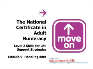 The National Certificate in Adult Numeracy Level 2 Skills for Life Support Strategies