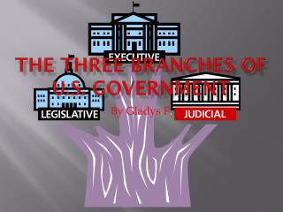 The three branches of U.S. government
