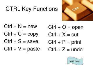 CTRL Key Functions