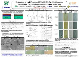 Evaluation of Multifunctional UV (MUV) Curable Corrosion