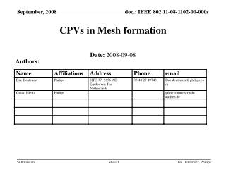 CPVs in Mesh formation