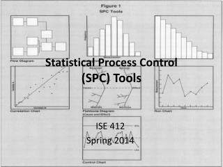 Statistical Process Control (SPC) Tools