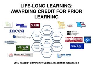 LIFE-LONG  LEARNING :  AWARDING  CREDIT FOR PRIOR  LEARNING