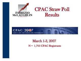 CPAC Straw Poll Results