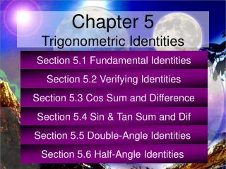 Section 5.1 Fundamental Identities