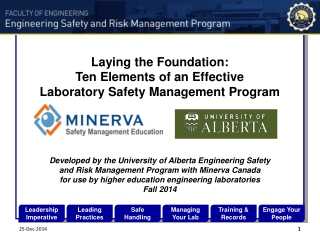Essential Ingredients of a Successful Safety Management System