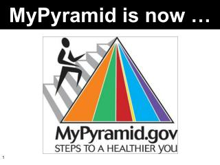 MyPyramid is now …