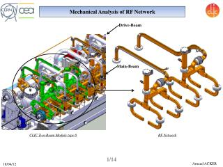 Mechanical Analysis of RF Network