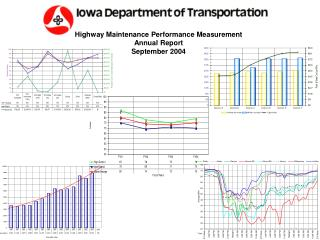 Highway Maintenance Performance Measurement Annual Report September 2004