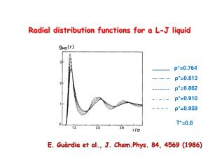 Radial  distribution functions for  a L-J  liquid