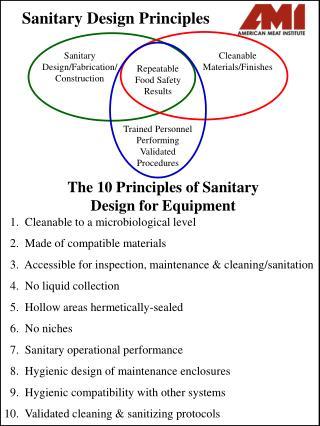 Sanitary Design/Fabrication/ Construction