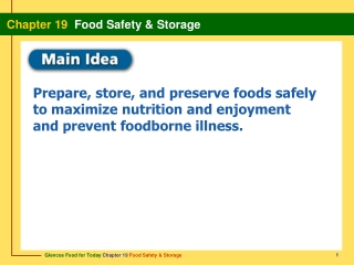 Chapter 2 Food Contamination  and Spoilage