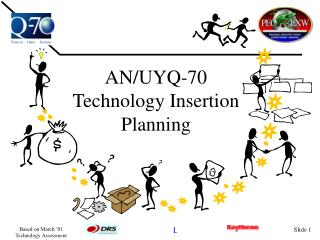 AN/UYQ-70 Technology Insertion Planning
