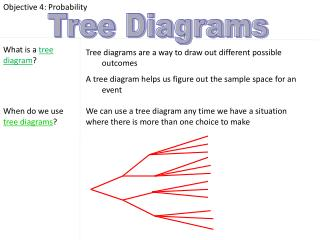 What is a  tree diagram ?