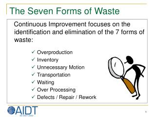 The Seven Forms of Waste