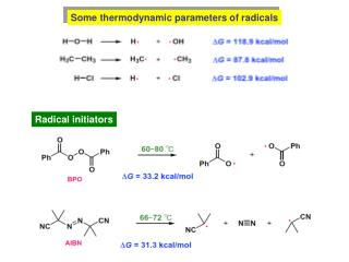 Some thermodynamic parameters of radicals