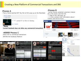 Creatin g  a New Platform of Commercial Transactions and SNS