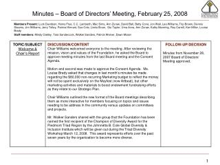 Minutes – Board of Directors' Meeting, February 25, 2008