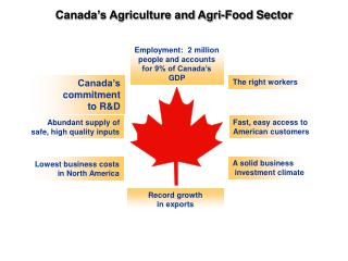 Canada's Agriculture and Agri-Food Sector
