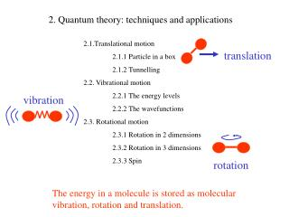 2. Quantum theory: techniques and applications