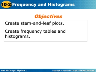 A stem-and-leaf plot arranges data by dividing each data value into two parts. This allows you to see each data value.