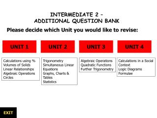 INTERMEDIATE 2 –  ADDITIONAL QUESTION BANK