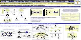 Product Configuration is a Collaborative Task…