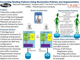 Correcting Routing Failures Using Declarative Policies and  Argumentation