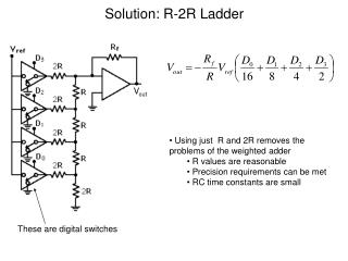 Solution: R-2R Ladder