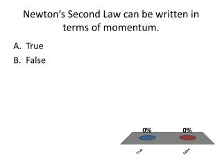 Newton's Second Law can be written in terms of momentum.