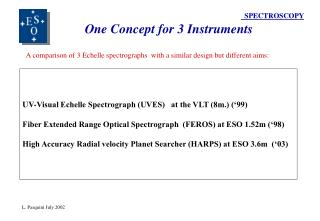 SPECTROSCOPY One Concept for 3 Instruments