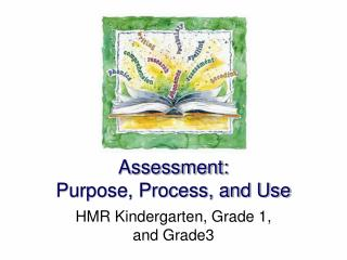 Assessment: Purpose, Process, and Use