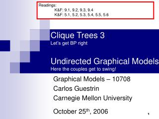 Clique Trees 3 Let's get BP right Undirected Graphical Models Here the couples get to swing!