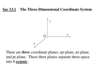Sec 13.1     The Three-Dimensional Coordinate System