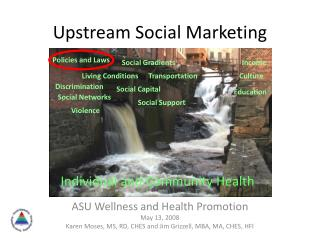 Upstream Social Marketing