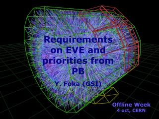Requirements on EVE and priorities from PB Y. Foka (GSI)