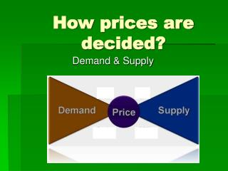 How prices are decided?