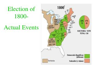 Election of 1800- Actual Events