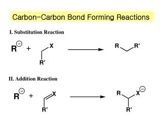 Carbon-Carbon Bond Forming Reactions