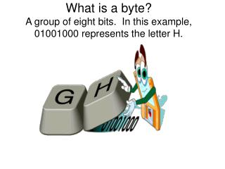 What is a byte? A group of eight bits.  In this example, 01001000 represents the letter H.