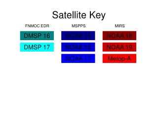 Satellite Key