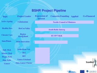 BSHR Project Pipeline