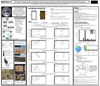Isotopic Composition of Organic and Inorganic Carbon in Desert Biological Soil Crust Systems