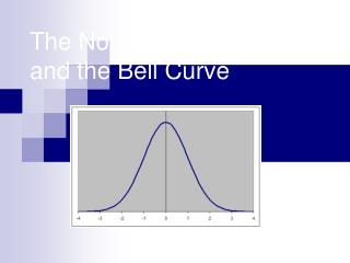 The Normal Distribution and the Bell Curve