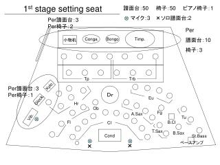 1 st  stage setting seat