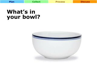 What's in your bowl?