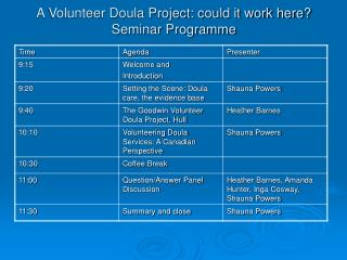 A Volunteer Doula Project: could it work here?  Seminar Programme